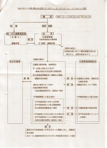 欠陥だらけの福岡市公益通報制度[2/2]