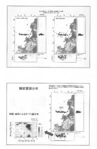 地震シンポジウム[3/3]